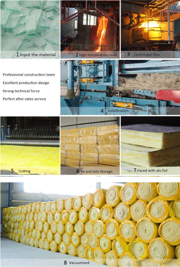 Glass Wool Board / Fiber Glass Insulation Board